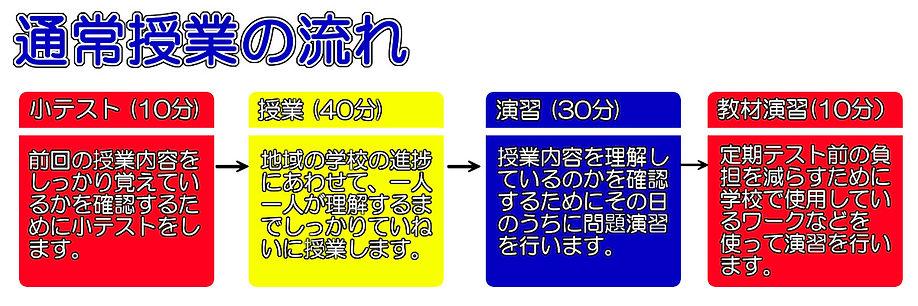 授業の流れ.jpg