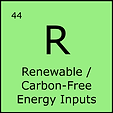 44 Renewable Carbon-Free Energy Inputs.p