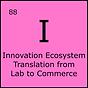 88 Innovation Ecosystem.png