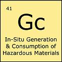 41 In-Situ Generation of Hazardous Mater