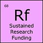 68 Sustained Research Funding.png