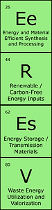 Energy - Large Print.png