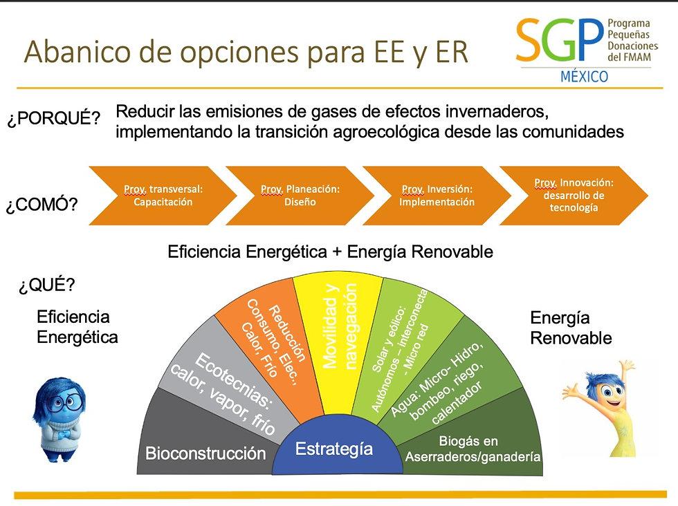 eficiencia_energetica_op7.jpeg