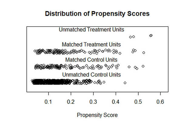 propensity score.png