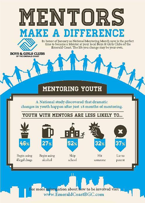 National-Mentoring-Month-Flyer-5X7.jpg