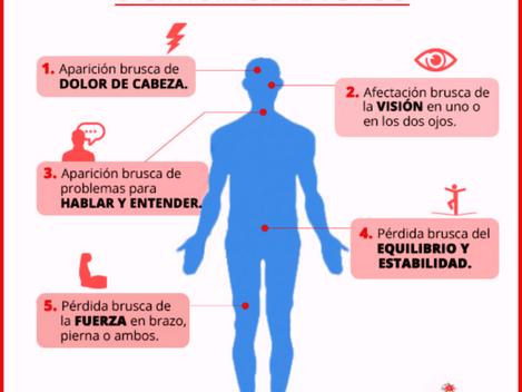 1 de cada 6 personas sufrirá un ictus a lo largo de su vida, pero se puede prevenir