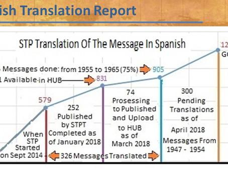 2018-05 Spanish Translation Update