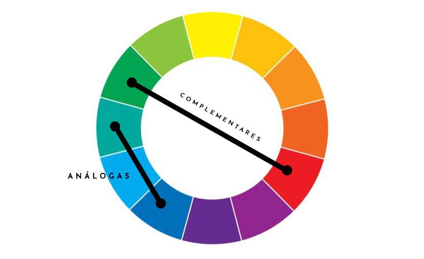 Como fazer uma paleta de cores para a minha empresa