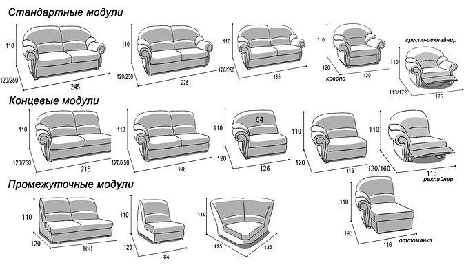 размеры мягкой мебели