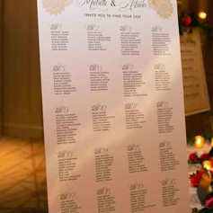 Table Assignment Sign
