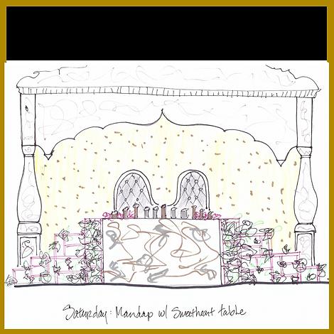 S-Asian-Weddings-Design-portfolio.png