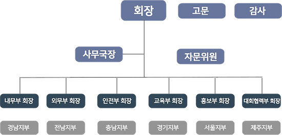 org 복사2.png