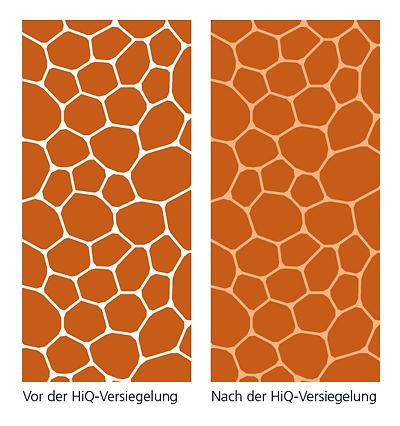 HiQ-Glasur Materialverdichtung