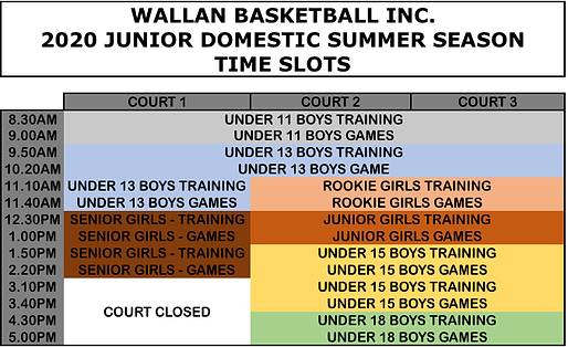 2020 Summer Junior Fixture Grids.png