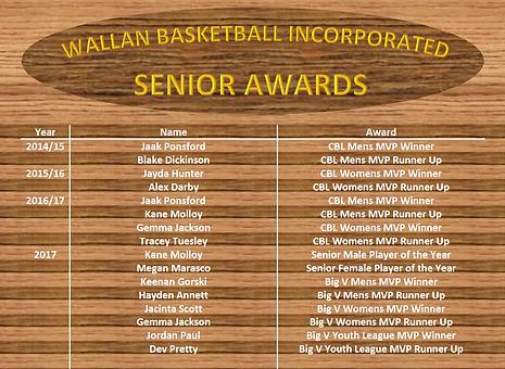 Honour Board - Senior Awards.png