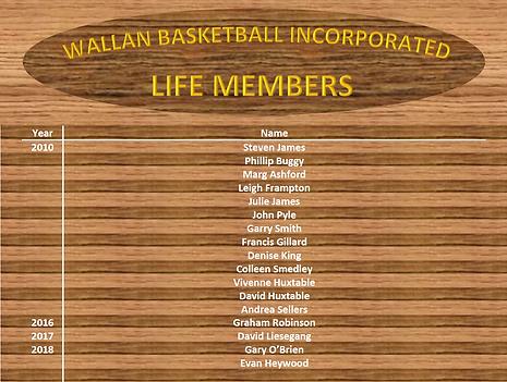 Honour Board - Life Members.png