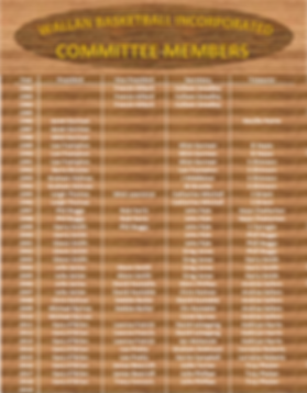 Honour Board - Committee Members.png