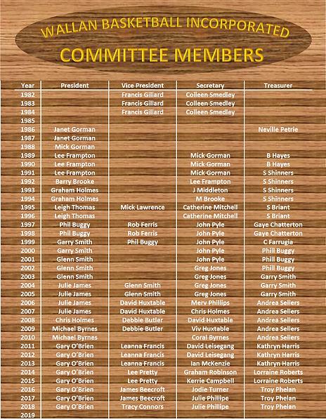 Honour Board - Committee Members.png