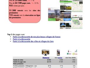 Plus de 64 100 pages vues pour le mois de janvier sur les sites de www.tourisme-gers.com