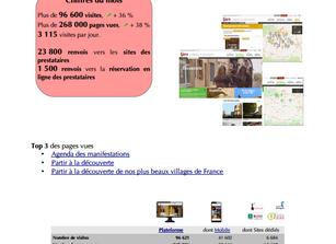 Plus de 96 000 visites pour le mois de juillet 2020 sur les sites de www.tourisme-gers.com