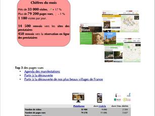 33 000 visites sur www.tourisme-gers.com en février 2020