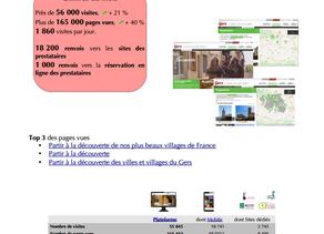 56 000 visites pour le mois de juin 2020 sur les sites de www.tourisme-gers.com