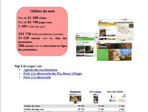 Plus de 35 500 visites sur www.tourisme-gers.com en septembre 2019