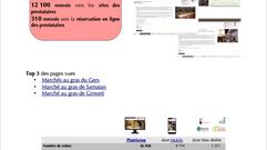 27 000 visites pour le mois de novembre sur les sites de www.tourisme-gers.com
