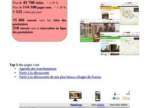 Plus de 45 000 visites pour le mois de septembre sur les sites de www.tourisme-gers.com