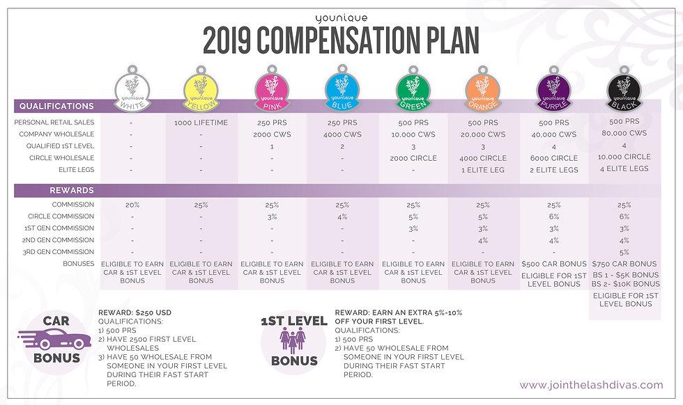 youniquecompensationplan.jpg