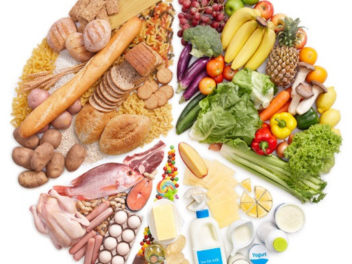 Macronutrients...know your food!