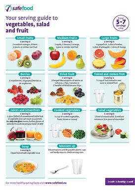 Why you should get your 5-10 a day....it's easy really!