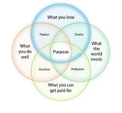 Career Diagram.jpg