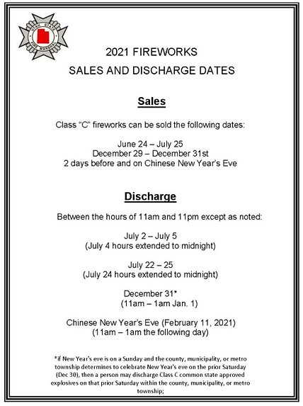 2021 Discharge Dates.png