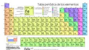 Historia de algunos elementos de la Tabla Periódica