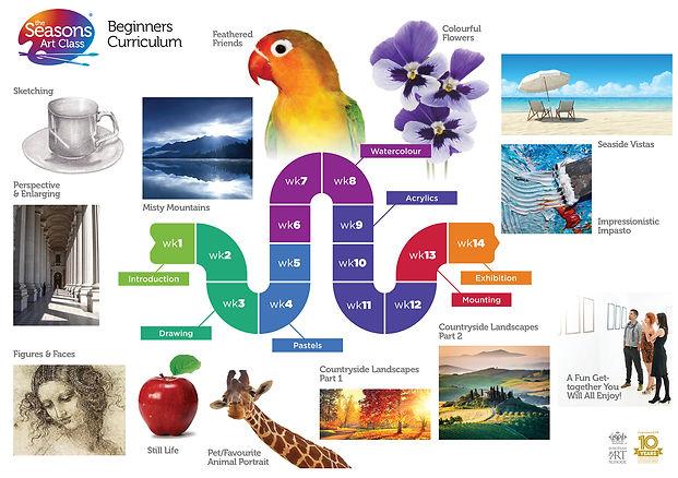 Seasons Art Class Curriculum - Foundatio