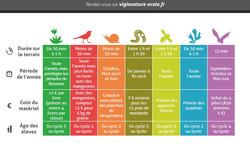 Vigie Nature Ecole