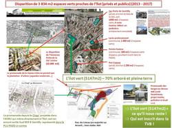 Evaluation disparition espaces verts