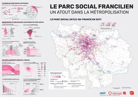 Parc social francilien