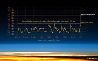 NASA_CO2.jpg
