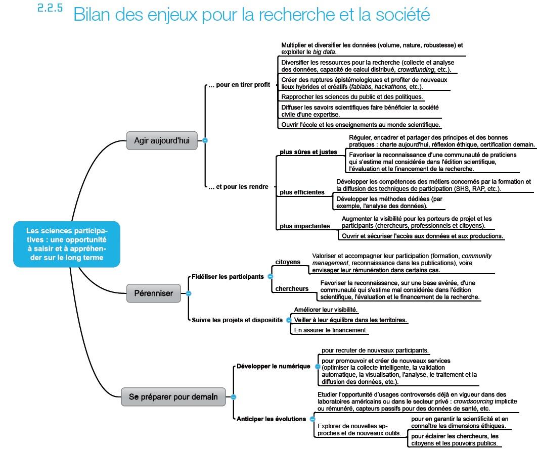 bilan_enjeux_sciences_particip