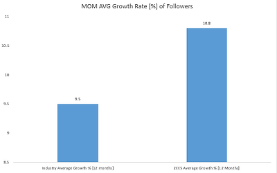 Growth Rate .png