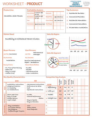 Worksheet Example - Product.png