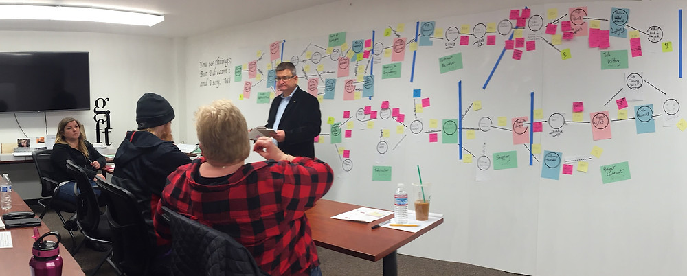 Paul Osborn facilitates a Process Triage 'immersion' event