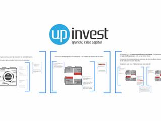 Introduction à la stratégie financière d'entreprise