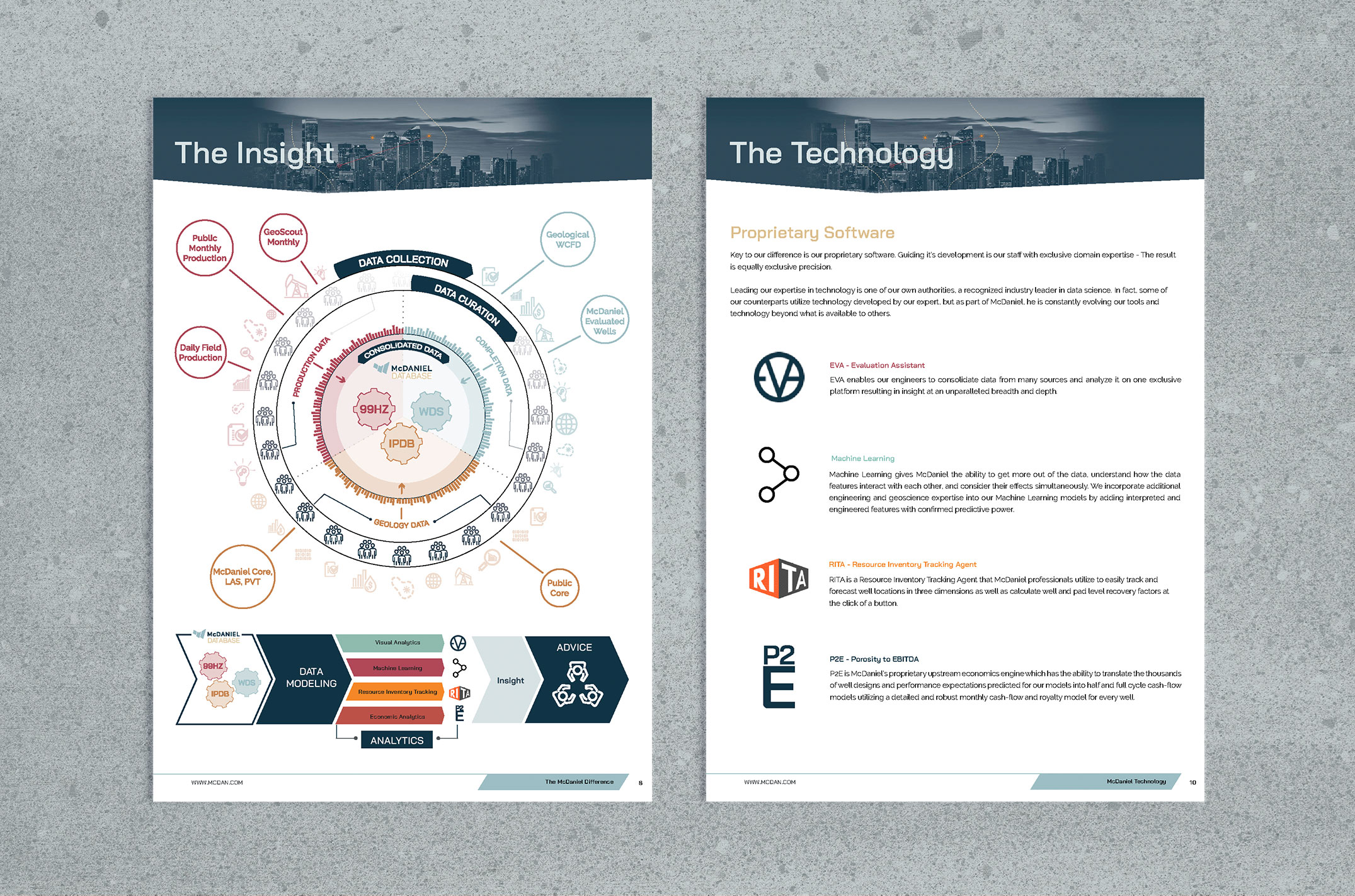 The Insight & The Technology
