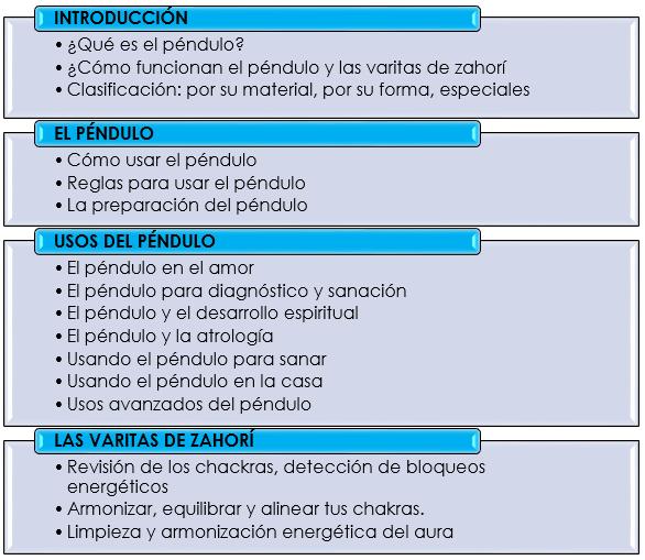 Temario curso radiestesia 1