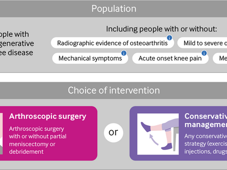 Dejeneratif Diz Artritinde ve Menisküs Yırtıklarında Artroskopik Cerrahi Yöntemleri Önerilmemektedir