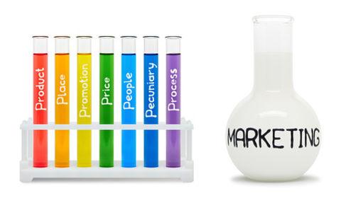 Markets & Strategy Definiamo la formula commerciale per il tuo business