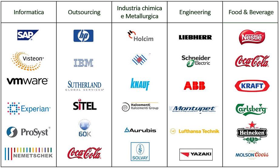aziende investitrici in Bulgaria.jpg